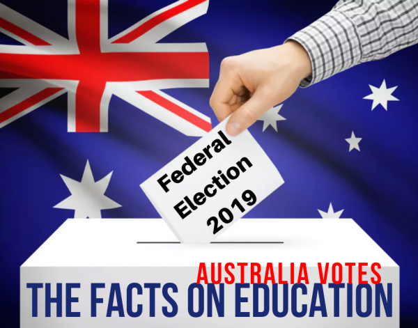 Federal election 2019 – know the facts before you vote